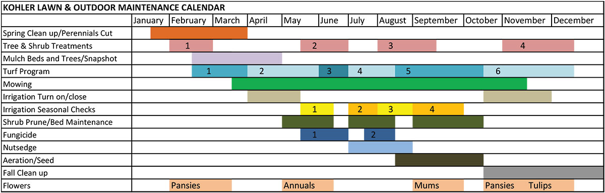 Landscape-Schedule