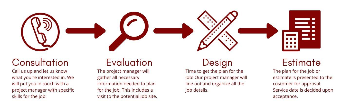 Consultation (1)